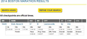 My Marathon Results